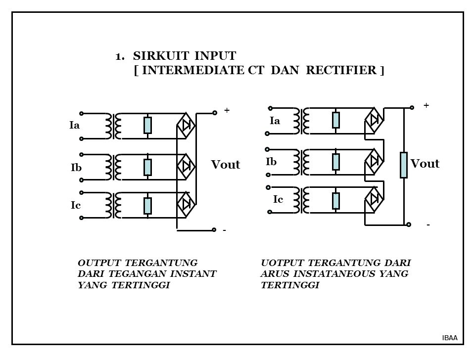 [ INTERMEDIATE CT DAN RECTIFIER ]